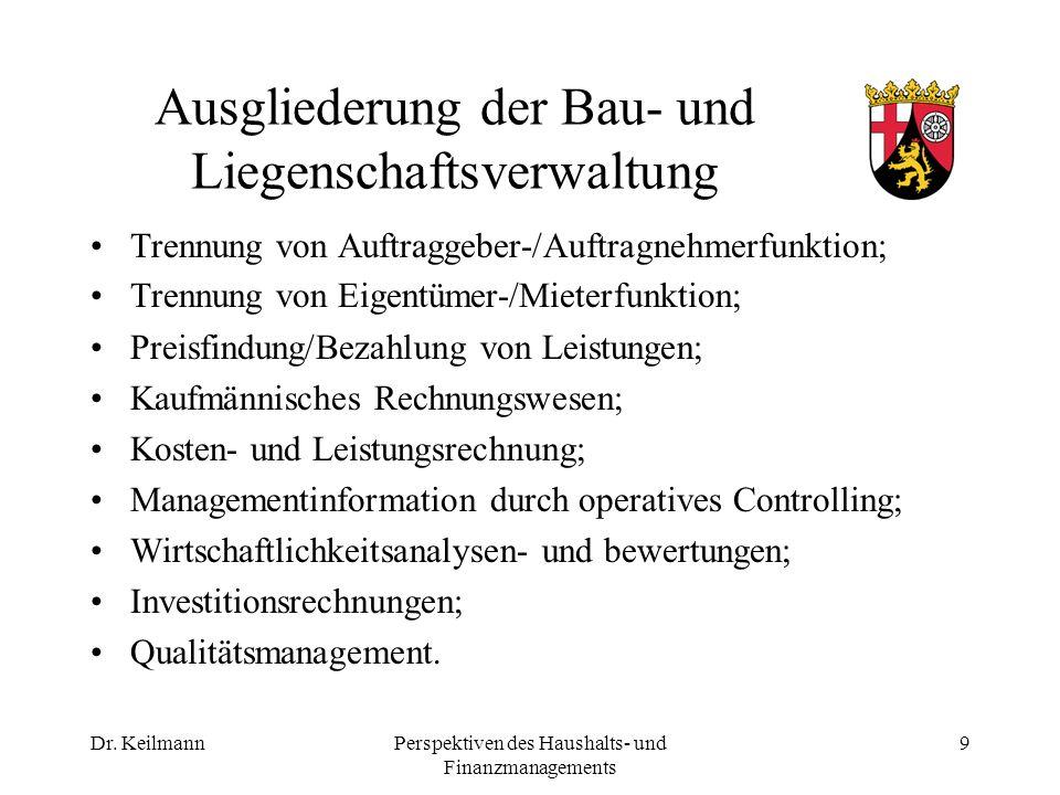 Dr. KeilmannPerspektiven des Haushalts- und Finanzmanagements 9 Ausgliederung der Bau- und Liegenschaftsverwaltung Trennung von Auftraggeber-/Auftragn