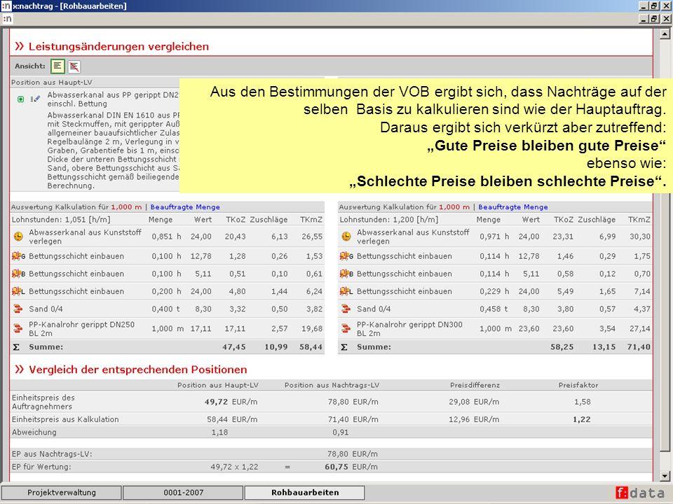Aus den Bestimmungen der VOB ergibt sich, dass Nachträge auf der selben Basis zu kalkulieren sind wie der Hauptauftrag.