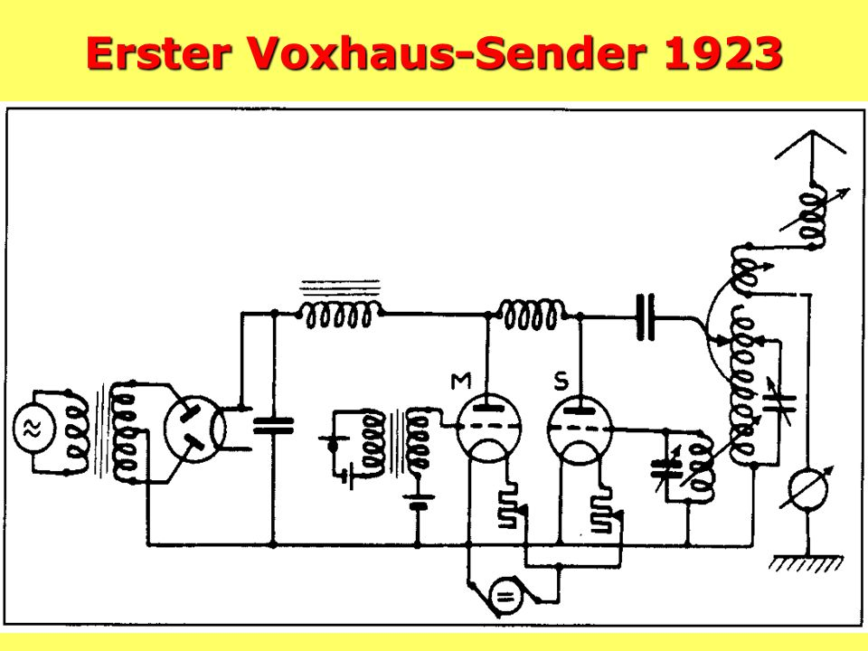 Das Berliner Voxhaus in der Potsdamer Str. 10 Mittelwellen- Sender auf 400 m/750 KHz Leistung 250 Watt