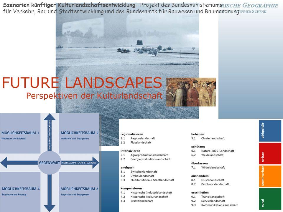 Szenarien künftiger Kulturlandschaftsentwicklung – Projekt des Bundesministeriums für Verkehr, Bau und Stadtentwicklung und des Bundesamts für Bauwesen und Raumordnung