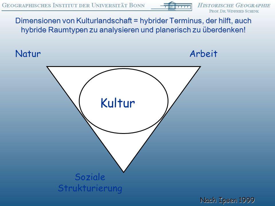 Kultur ArbeitNatur Soziale Strukturierung Dimensionen von Kulturlandschaft = hybrider Terminus, der hilft, auch hybride Raumtypen zu analysieren und planerisch zu überdenken.