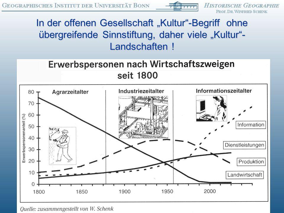 Frankfurter Allgemeine Sonntagszeitung vom 10.6.07 Bisweilen konfligierende Raumaneignungen jenseits der Mehrheitskultur