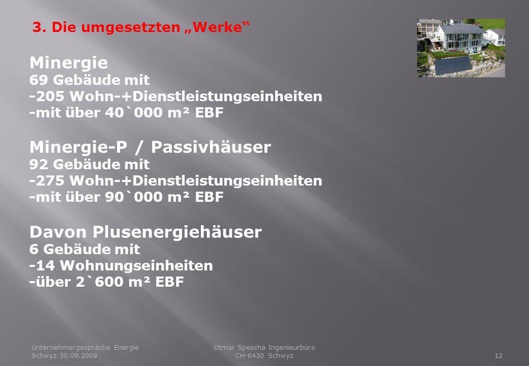 Unternehmergespräche Energie Schwyz 30.09.200912 Otmar Spescha Ingenieurbüro CH-6430 Schwyz 3. Die umgesetzten Werke Minergie 69 Gebäude mit -205 Wohn
