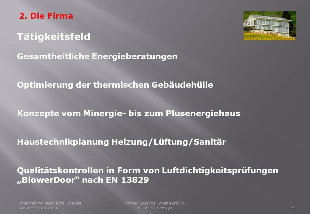 Unternehmergespräche Energie Schwyz 30.09.20099 Otmar Spescha Ingenieurbüro CH-6430 Schwyz 2. Die Firma Tätigkeitsfeld Gesamtheitliche Energieberatung