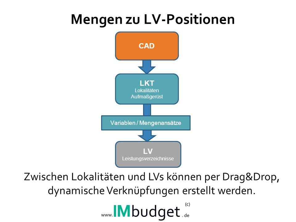 Mengen zu LV-Positionen Zwischen Lokalitäten und LVs können per Drag&Drop, dynamische Verknüpfungen erstellt werden.