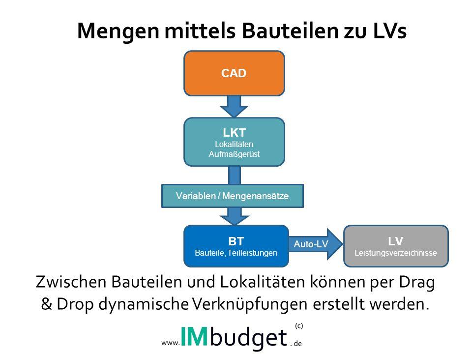 Mengen mittels Bauteilen zu LVs Zwischen Bauteilen und Lokalitäten können per Drag & Drop dynamische Verknüpfungen erstellt werden.