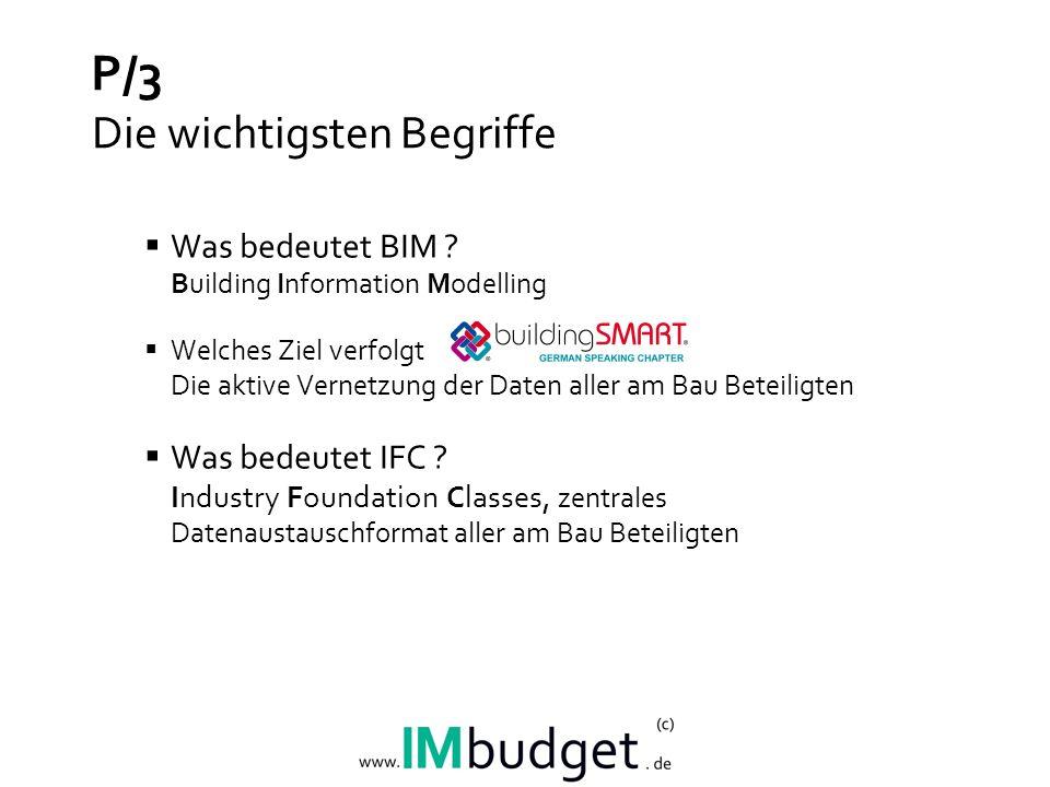 P/3 Die wichtigsten Begriffe Was bedeutet BIM .