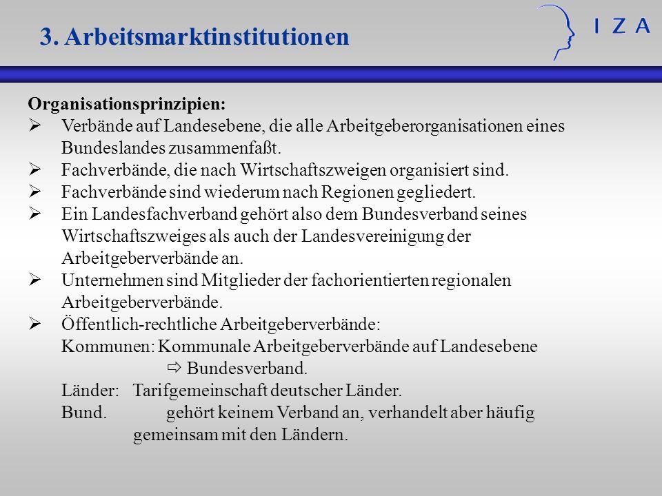 Organisationsprinzipien: Verbände auf Landesebene, die alle Arbeitgeberorganisationen eines Bundeslandes zusammenfaßt. Fachverbände, die nach Wirtscha
