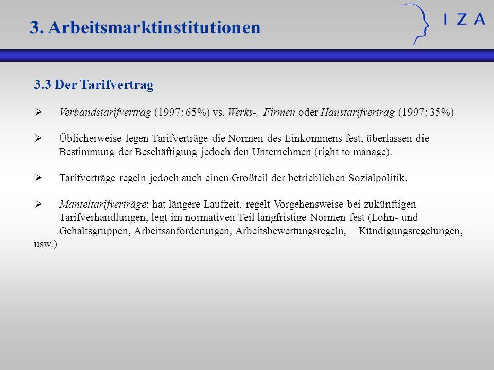 3.3 Der Tarifvertrag Verbandstarifvertrag (1997: 65%) vs. Werks-, Firmen oder Haustarifvertrag (1997: 35%) Üblicherweise legen Tarifverträge die Norme