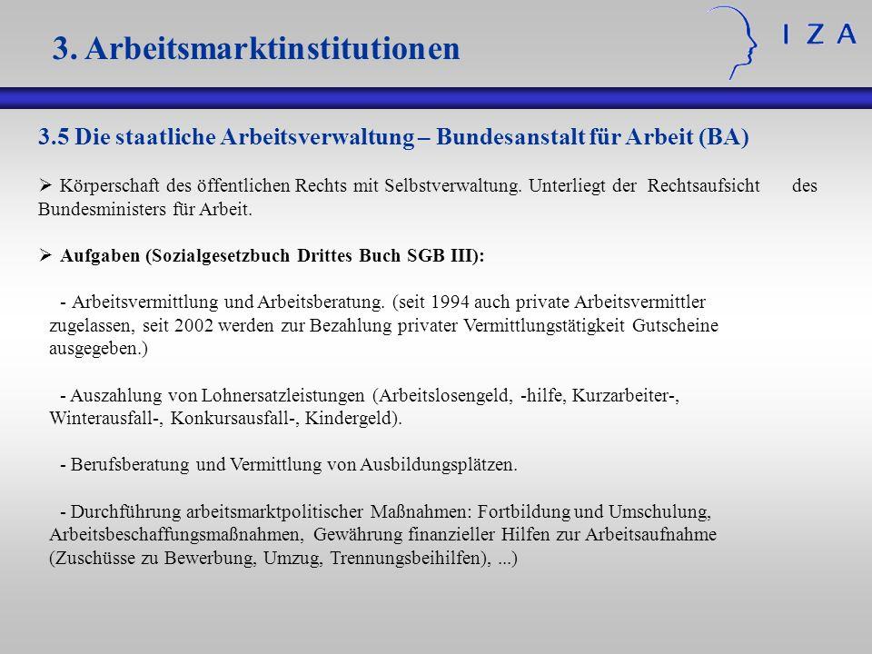 3.5 Die staatliche Arbeitsverwaltung – Bundesanstalt für Arbeit (BA) Körperschaft des öffentlichen Rechts mit Selbstverwaltung. Unterliegt der Rechtsa