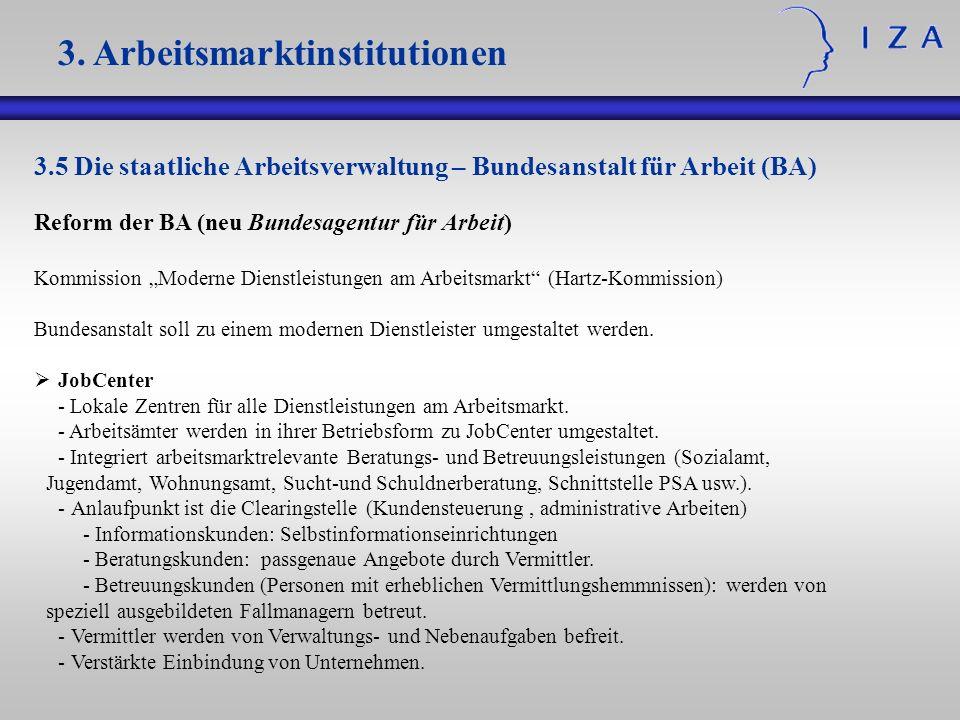 3.5 Die staatliche Arbeitsverwaltung – Bundesanstalt für Arbeit (BA) Reform der BA (neu Bundesagentur für Arbeit) Kommission Moderne Dienstleistungen