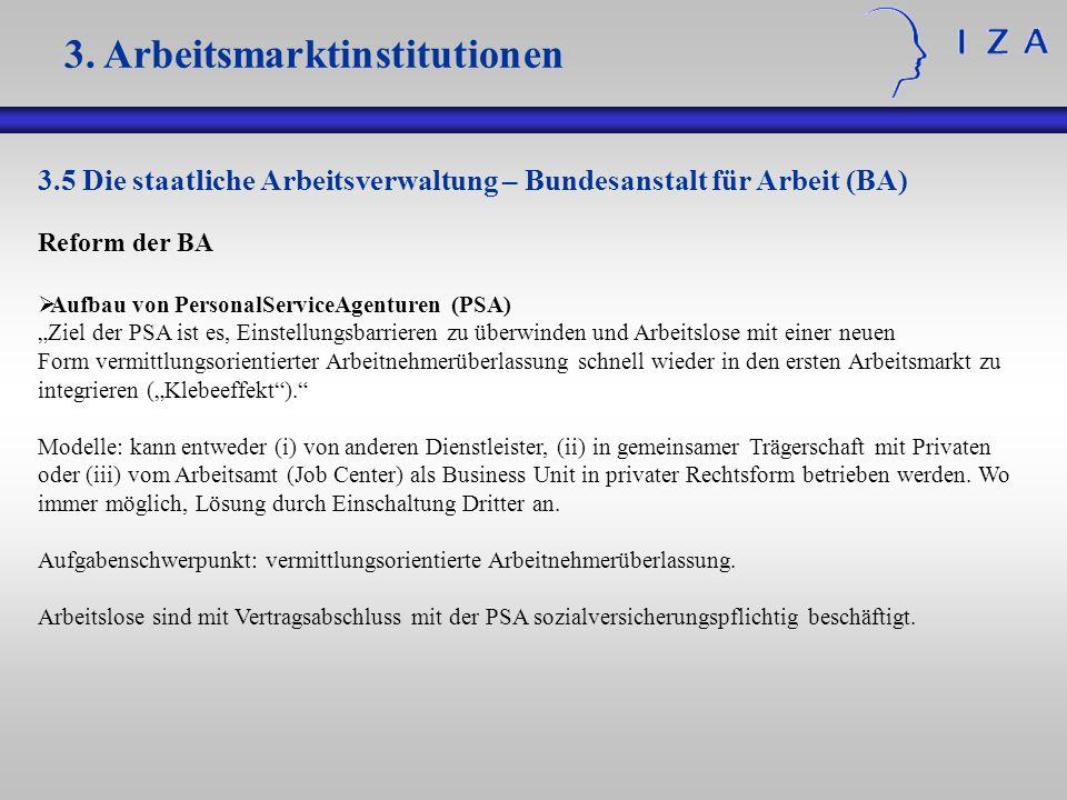 3. Arbeitsmarktinstitutionen 3.5 Die staatliche Arbeitsverwaltung – Bundesanstalt für Arbeit (BA) Reform der BA Aufbau von PersonalServiceAgenturen (P