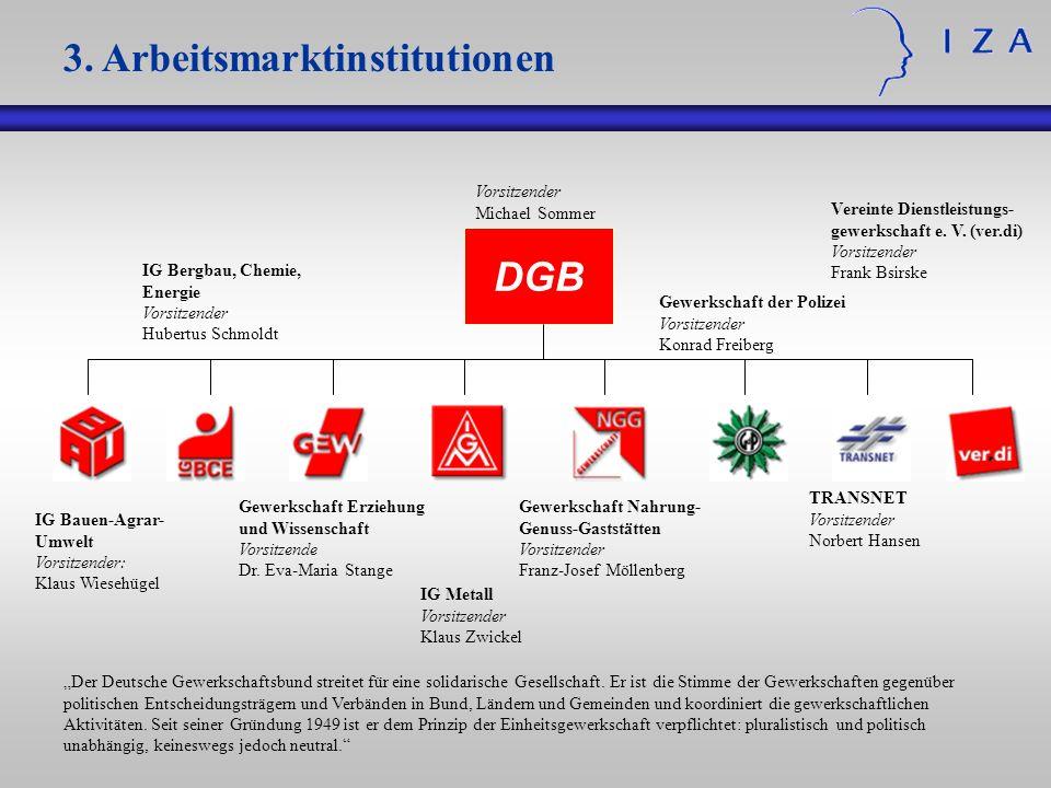 DGB Der Deutsche Gewerkschaftsbund streitet für eine solidarische Gesellschaft. Er ist die Stimme der Gewerkschaften gegenüber politischen Entscheidun