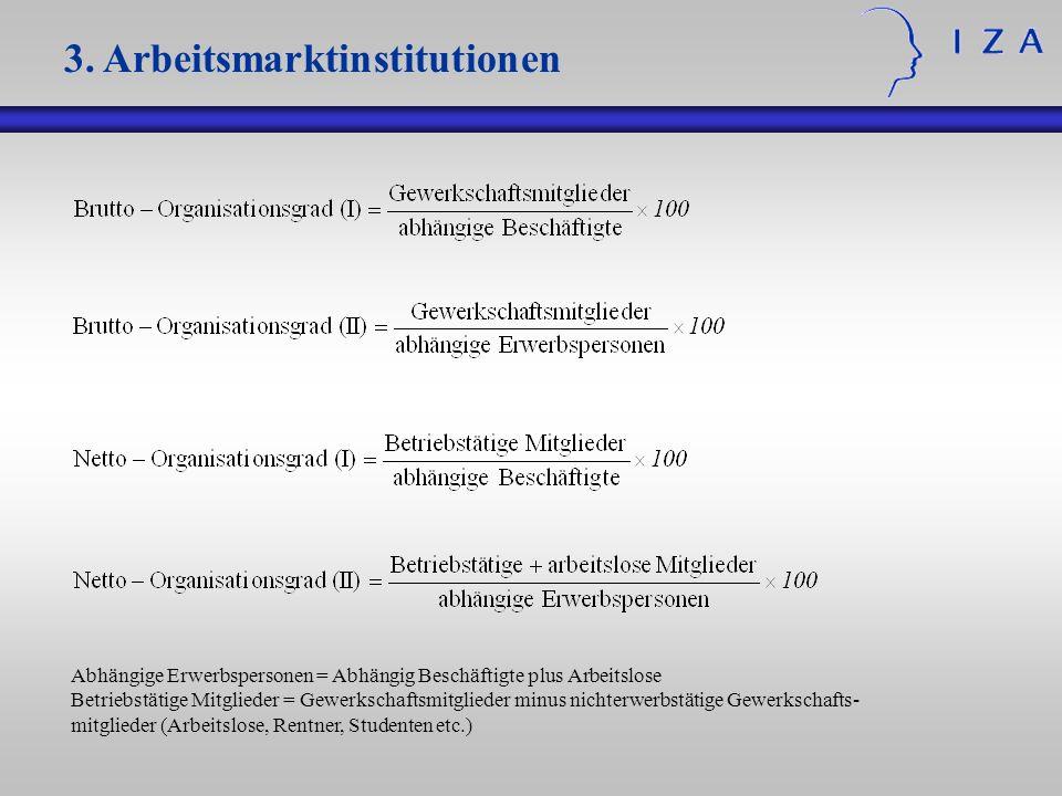 3. Arbeitsmarktinstitutionen Abhängige Erwerbspersonen = Abhängig Beschäftigte plus Arbeitslose Betriebstätige Mitglieder = Gewerkschaftsmitglieder mi