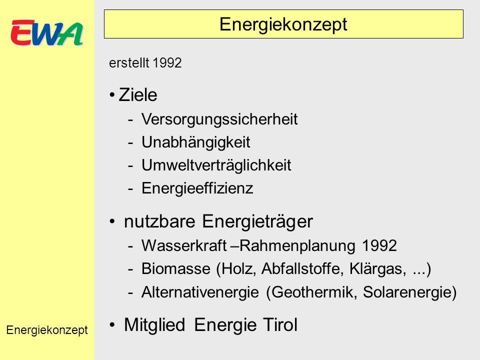 erstellt 1992 Ziele -Versorgungssicherheit -Unabhängigkeit -Umweltverträglichkeit -Energieeffizienz nutzbare Energieträger -Wasserkraft –Rahmenplanung