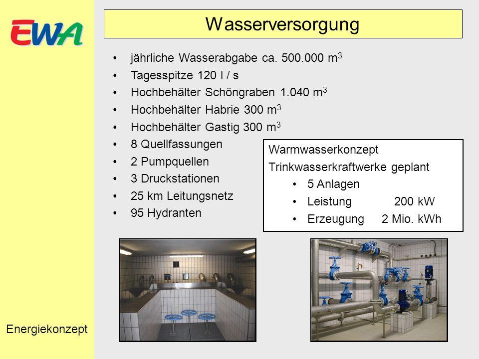 jährliche Wasserabgabe ca. 500.000 m 3 Tagesspitze 120 l / s Hochbehälter Schöngraben 1.040 m 3 Hochbehälter Habrie 300 m 3 Hochbehälter Gastig 300 m