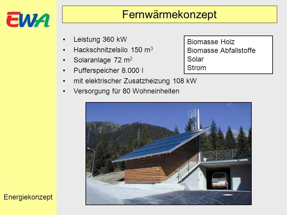 Leistung 360 kW Hackschnitzelsilo 150 m 3 Solaranlage 72 m 2 Pufferspeicher 8.000 l mit elektrischer Zusatzheizung 108 kW Versorgung für 80 Wohneinhei