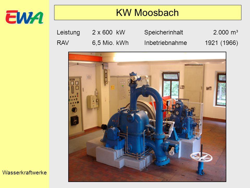 Wasserkraftwerke KW Moosbach Leistung2 x 600 kWSpeicherinhalt 2.000 m³ RAV6,5 Mio. kWhInbetriebnahme1921 (1966)