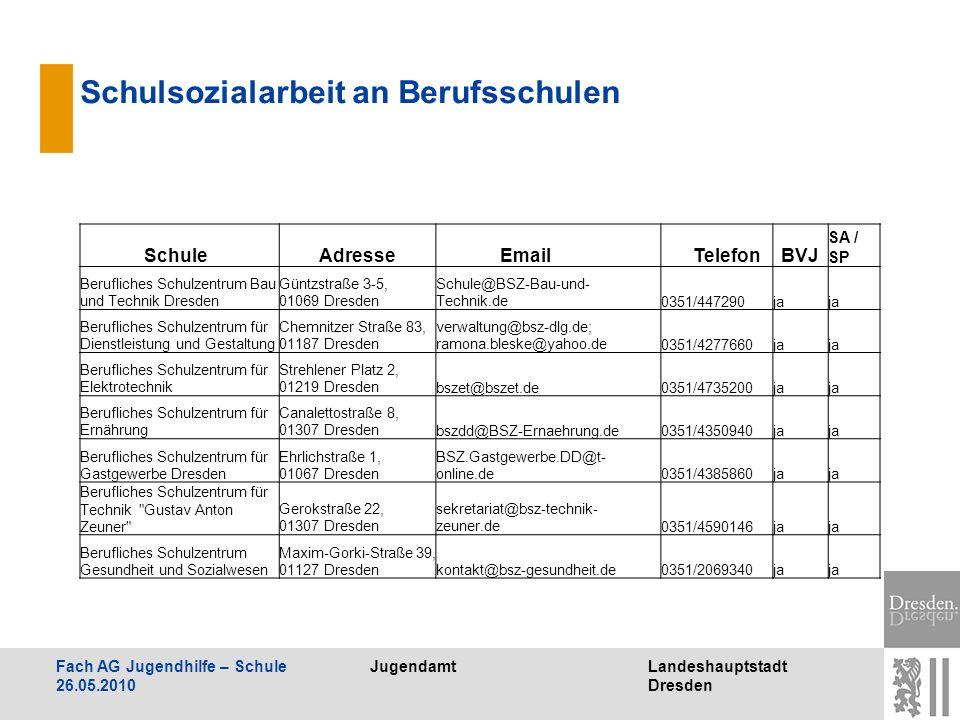 JugendamtLandeshauptstadt Dresden Fach AG Jugendhilfe – Schule 26.05.2010 Schulsozialarbeit an Berufsschulen Schule Adresse Email Telefon BVJ SA / SP