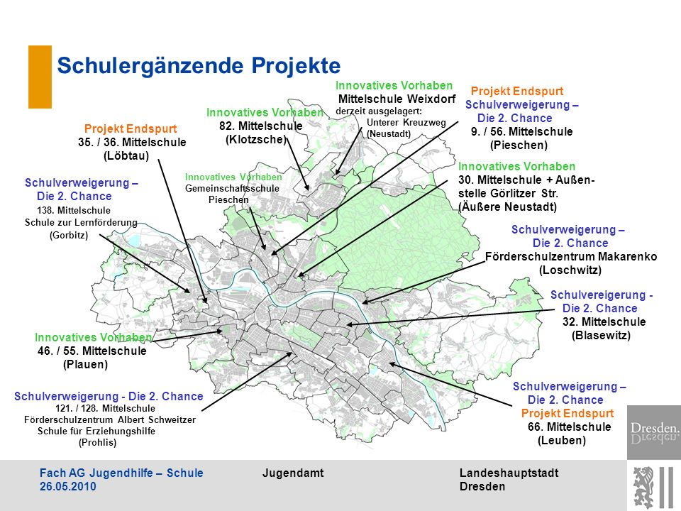 JugendamtLandeshauptstadt Dresden Fach AG Jugendhilfe – Schule 26.05.2010 Schulergänzende Projekte Projekt Endspurt 35. / 36. Mittelschule (Löbtau) Sc