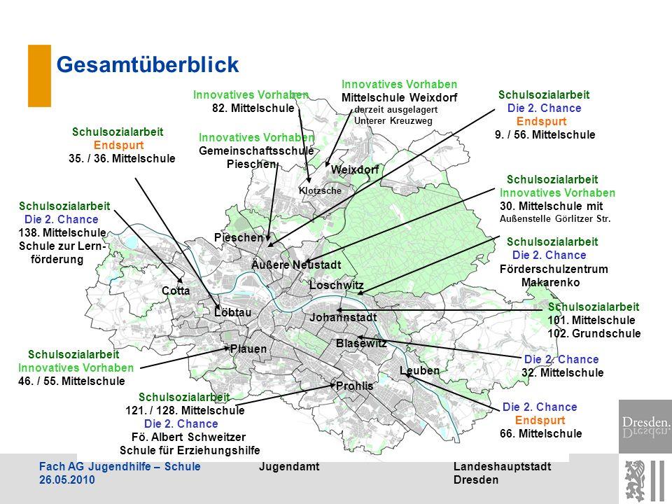 JugendamtLandeshauptstadt Dresden Fach AG Jugendhilfe – Schule 26.05.2010 Gesamtüberblick Schulsozialarbeit Endspurt 35. / 36. Mittelschule Schulsozia