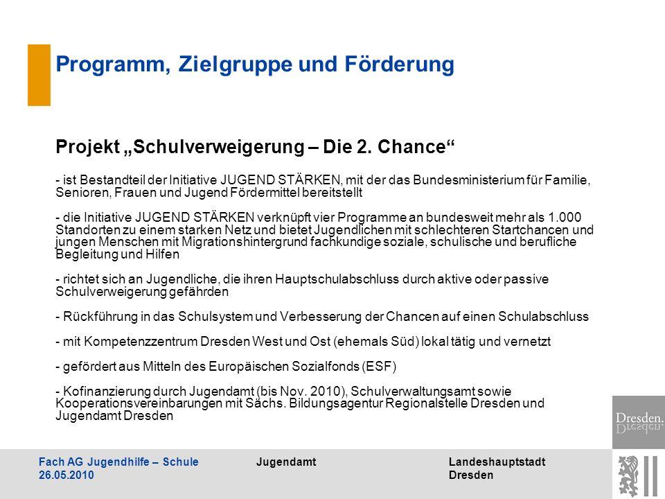JugendamtLandeshauptstadt Dresden Fach AG Jugendhilfe – Schule 26.05.2010 Programm, Zielgruppe und Förderung Projekt Schulverweigerung – Die 2. Chance