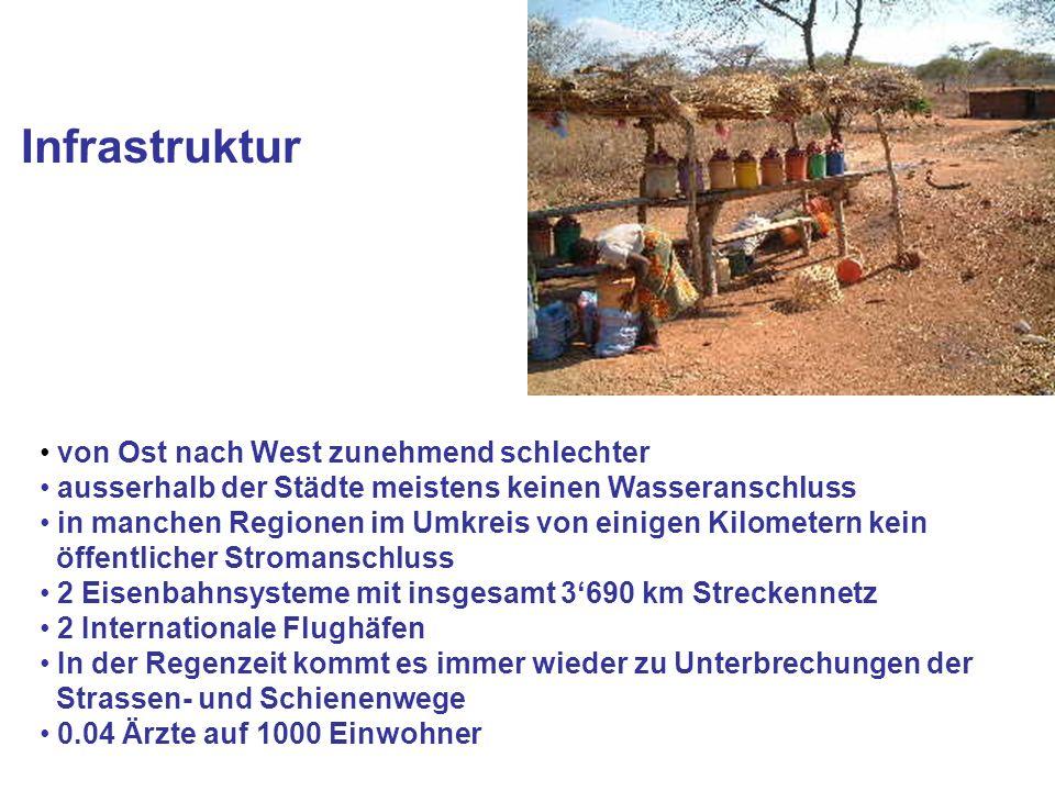 Infrastruktur von Ost nach West zunehmend schlechter ausserhalb der Städte meistens keinen Wasseranschluss in manchen Regionen im Umkreis von einigen