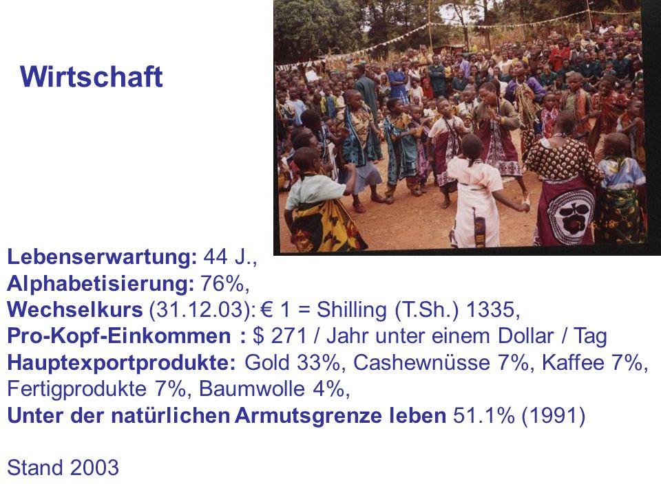 Lebenserwartung: 44 J., Alphabetisierung: 76%, Wechselkurs (31.12.03): 1 = Shilling (T.Sh.) 1335, Pro-Kopf-Einkommen : $ 271 / Jahr unter einem Dollar