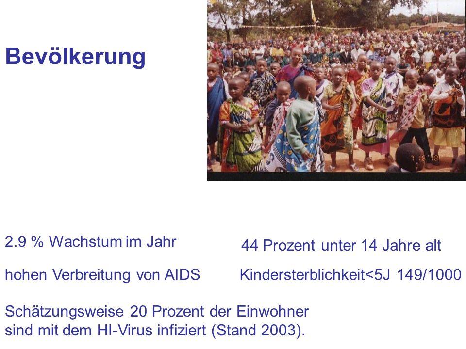 Bevölkerung 2.9 % Wachstum im Jahr 44 Prozent unter 14 Jahre alt hohen Verbreitung von AIDS Schätzungsweise 20 Prozent der Einwohner sind mit dem HI-V