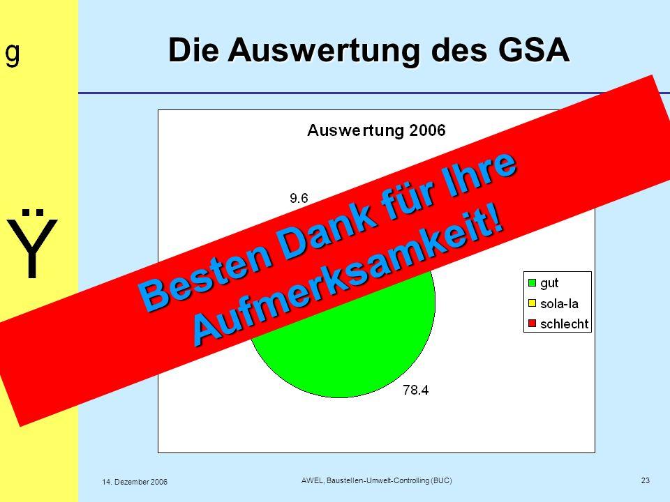 23 AWEL, Baustellen-Umwelt-Controlling (BUC) 14. Dezember 2006 Die Auswertung des GSA Besten Dank für Ihre Aufmerksamkeit!
