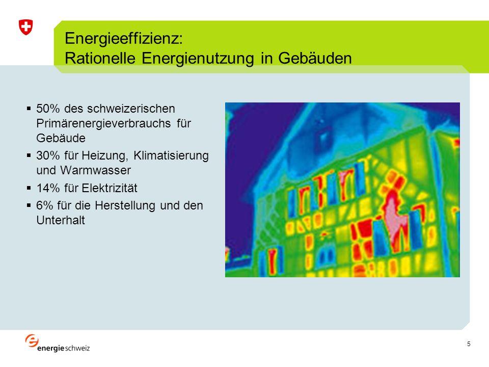 16 Erneuerbare Energie: Kleinwasserkraftwerk Kleinwasserkraft (bis 10 MW Leistung) Nutzen: Strom aus Wasser aus kleineren Flüssen und Bächen Stärken: Einheimische, CO2-neutrale Ressource Bandenergie Schwächen: Kapitalintensiv Klimawandel führt zu unregelmässigen Zu- und Abflüssen Soziale Akzeptanz von Neuanlagen