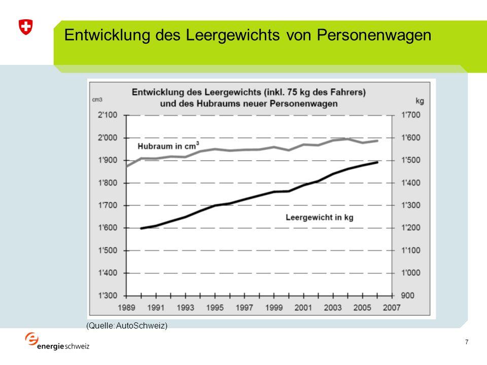 18 Kostendeckende Einspeisevergütung (KEV): Anmeldestatistik Kleinwasserkraft (Stand 1.1.2012)