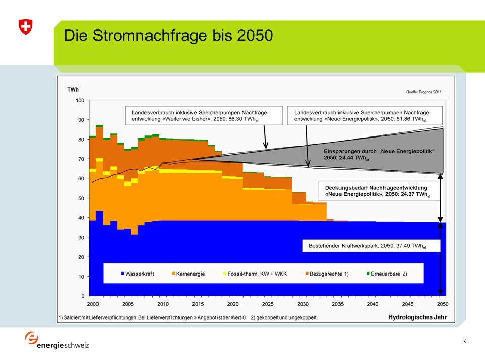 9 Die Stromnachfrage bis 2050