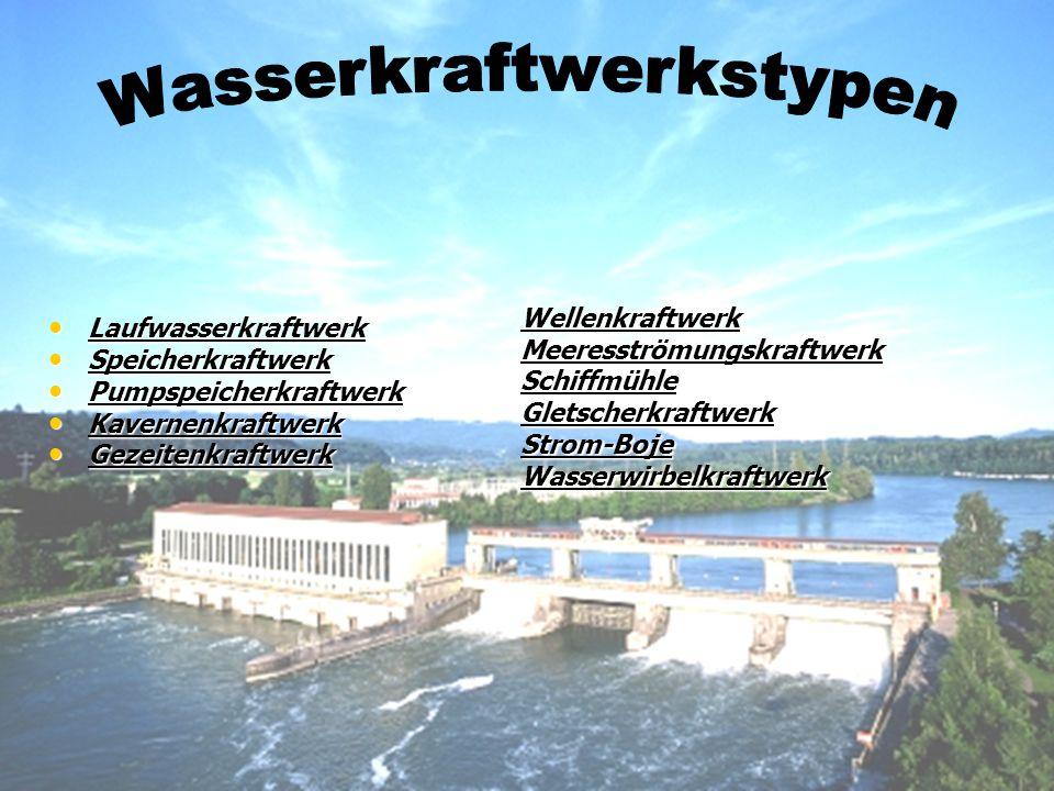 Laufwasserkraftwerk Laufwasserkraftwerk Speicherkraftwerk Speicherkraftwerk Pumpspeicherkraftwerk Pumpspeicherkraftwerk Kavernenkraftwerk Kavernenkraf