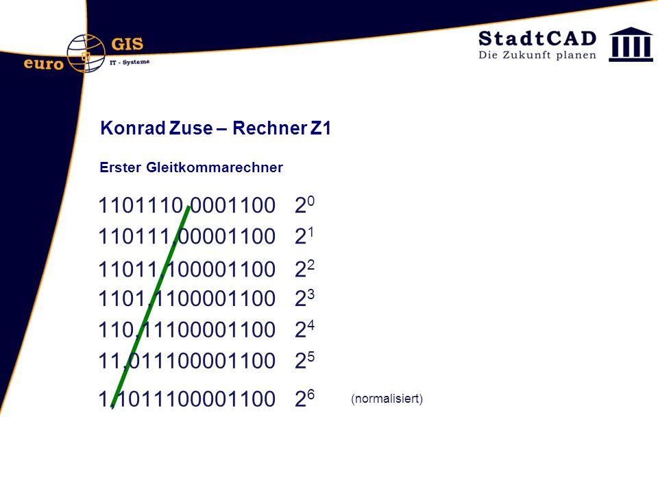 Konrad Zuse – Rechner Z1 Erster Gleitkommarechner 1101110,0001100 2 0 110111,00001100 2 1 11011,100001100 2 2 1101,1100001100 2 3 110,11100001100 2 4