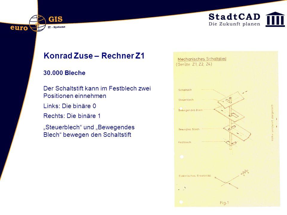 Konrad Zuse – Rechner Z1 30.000 Bleche Der Schaltstift kann im Festblech zwei Positionen einnehmen Links: Die binäre 0 Rechts: Die binäre 1 Steuerblec