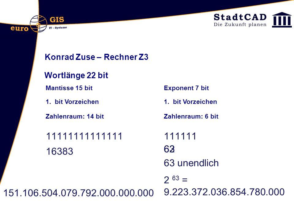 Konrad Zuse – Rechner Z3 Wortlänge 22 bit Exponent 7 bitMantisse 15 bit 1. bit Vorzeichen Zahlenraum: 14 bitZahlenraum: 6 bit 11111111111111111111 163