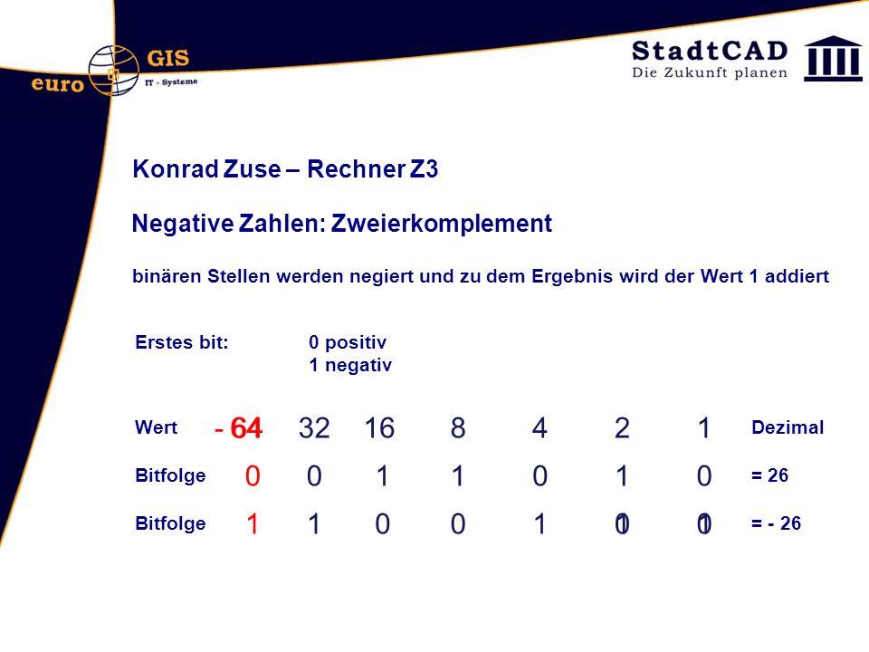 Konrad Zuse – Rechner Z3 Negative Zahlen: Zweierkomplement binären Stellen werden negiert und zu dem Ergebnis wird der Wert 1 addiert Erstes bit: 0 po
