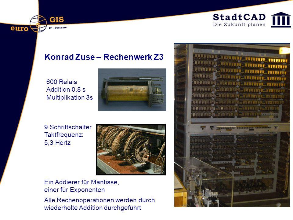 Konrad Zuse – Rechenwerk Z3 600 Relais Addition 0,8 s Multiplikation 3s 9 Schrittschalter Taktfrequenz: 5,3 Hertz Ein Addierer für Mantisse, einer für