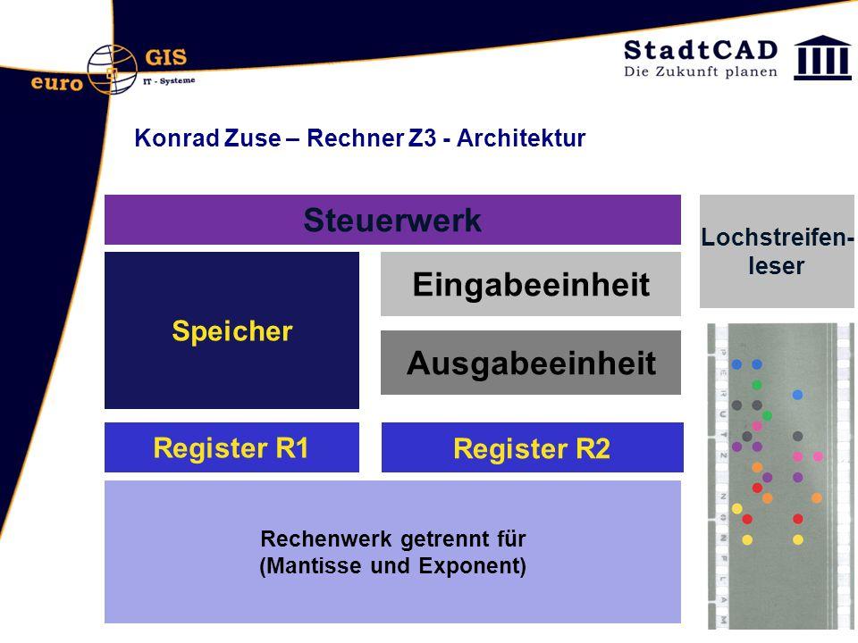 Konrad Zuse – Rechner Z3 - Architektur Rechenwerk getrennt für (Mantisse und Exponent) Register R1 Register R2 Steuerwerk Speicher Eingabeeinheit Ausg