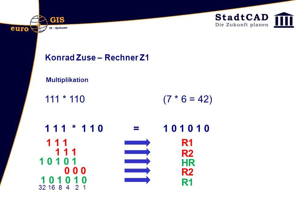 Konrad Zuse – Rechner Z1 Multiplikation 111 * 110 (7 * 6 = 42) 1 1 1 * 1 1 0= 1 0 1 0 1 0 1 1 1 1 0 1 0 1 0 0 0 1 0 1 0 1 0 32 16 8 4 2 1 R1 R2 HR R2