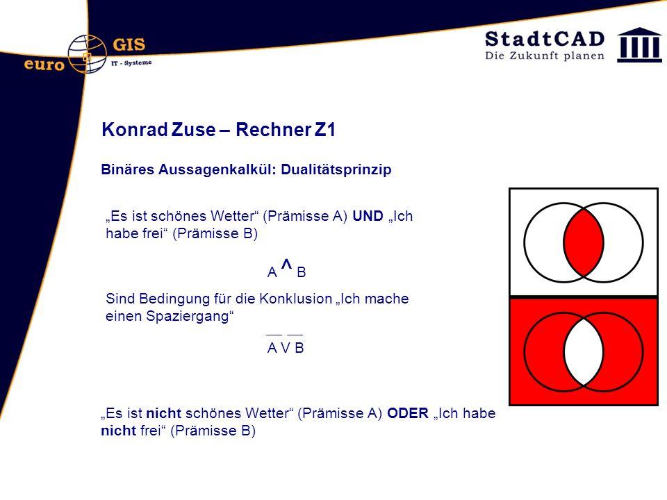 Konrad Zuse – Rechner Z3 Negative Zahlen: Zweierkomplement binären Stellen werden negiert und zu dem Ergebnis wird der Wert 1 addiert Erstes bit: 0 positiv 1 negativ 1248163264 WertDezimal 0101100 1010011 Bitfolge= 26 Bitfolge= - 26 01 - 64
