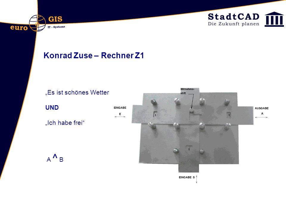 Konrad Zuse – Rechner Z1 Erster Gleitkommarechner .