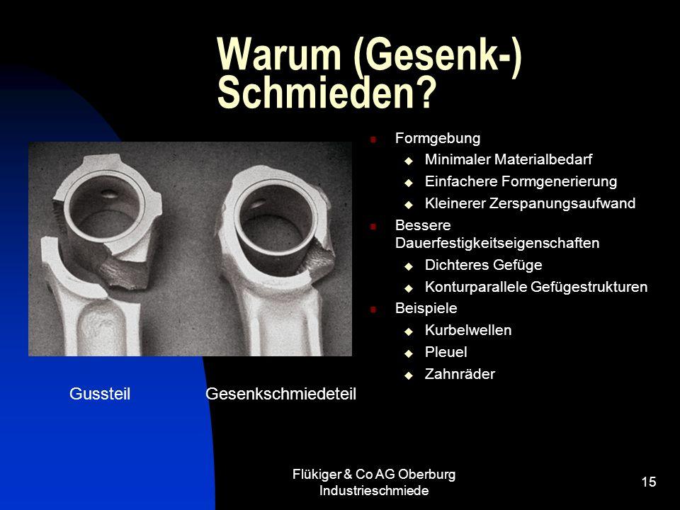 Flükiger & Co AG Oberburg Industrieschmiede 15 Warum (Gesenk-) Schmieden? Formgebung Minimaler Materialbedarf Einfachere Formgenerierung Kleinerer Zer