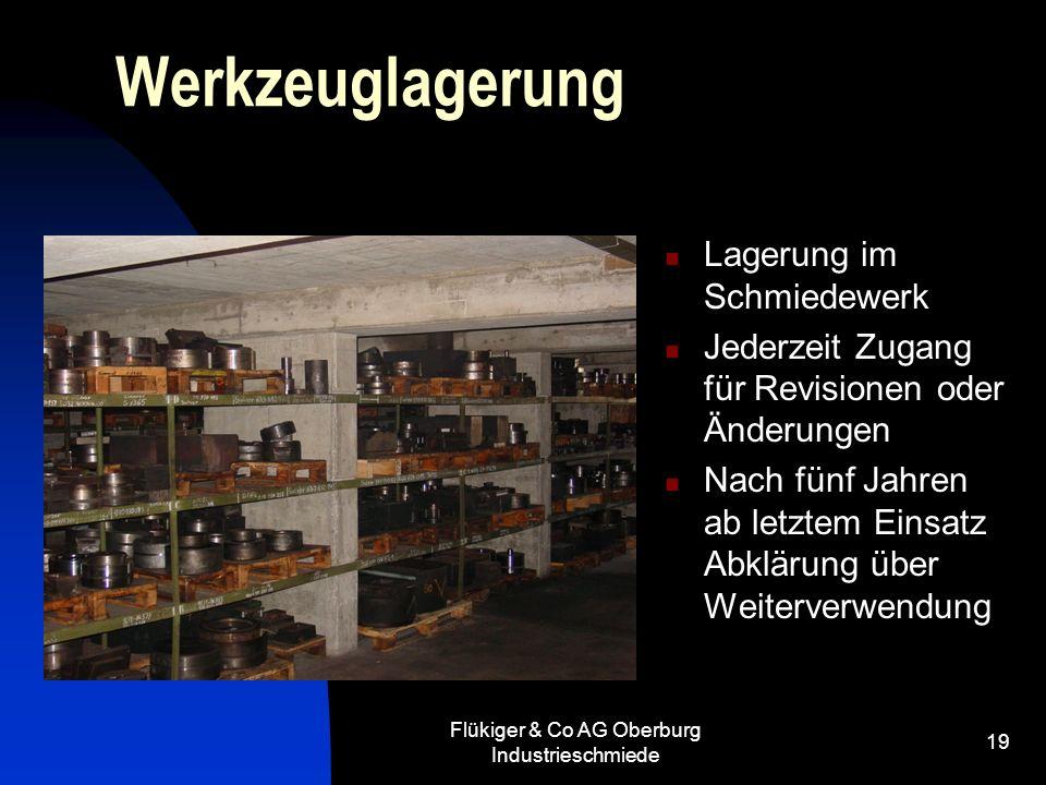 Flükiger & Co AG Oberburg Industrieschmiede 19 Werkzeuglagerung Lagerung im Schmiedewerk Jederzeit Zugang für Revisionen oder Änderungen Nach fünf Jah