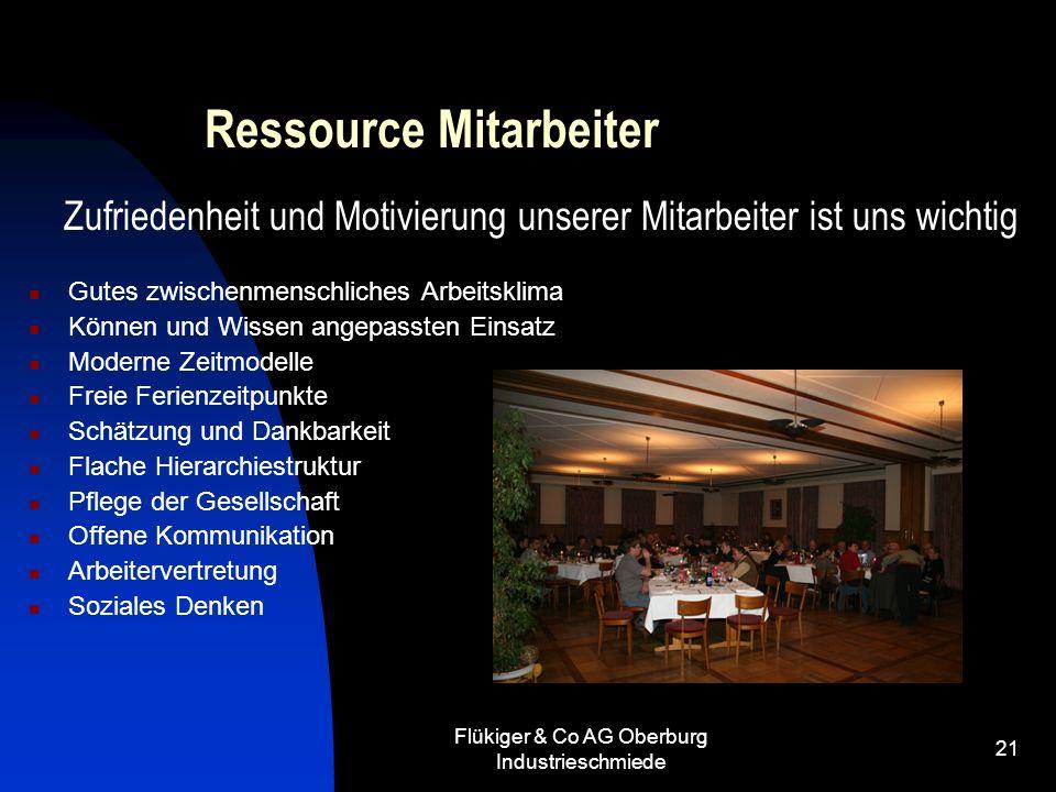 Flükiger & Co AG Oberburg Industrieschmiede 21 Ressource Mitarbeiter Gutes zwischenmenschliches Arbeitsklima Können und Wissen angepassten Einsatz Mod