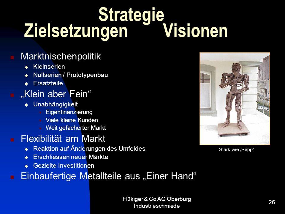 Flükiger & Co AG Oberburg Industrieschmiede 26 Strategie Zielsetzungen Visionen Marktnischenpolitik Kleinserien Nullserien / Prototypenbau Ersatzteile