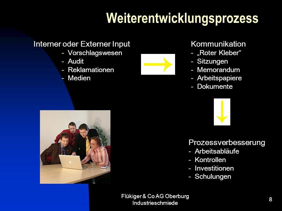 Flükiger & Co AG Oberburg Industrieschmiede 8 Weiterentwicklungsprozess Interner oder Externer Input - Vorschlagswesen - Audit - Reklamationen - Medie