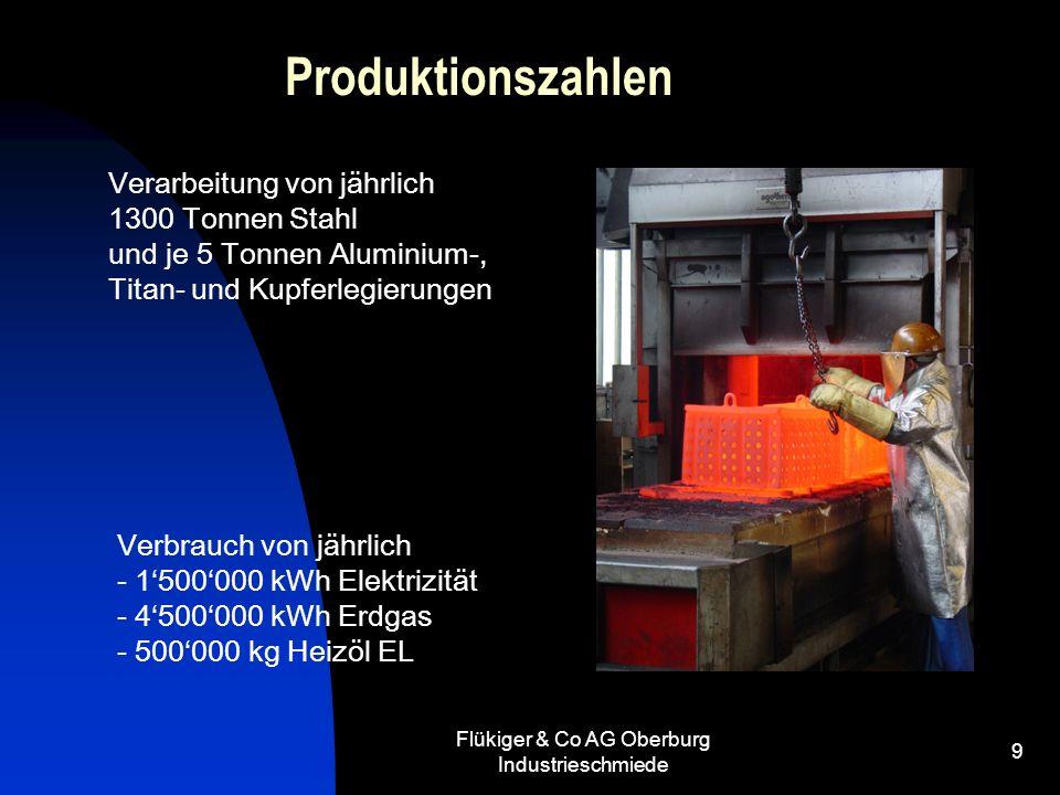Flükiger & Co AG Oberburg Industrieschmiede 9 Produktionszahlen Verarbeitung von jährlich 1300 Tonnen Stahl und je 5 Tonnen Aluminium-, Titan- und Kup