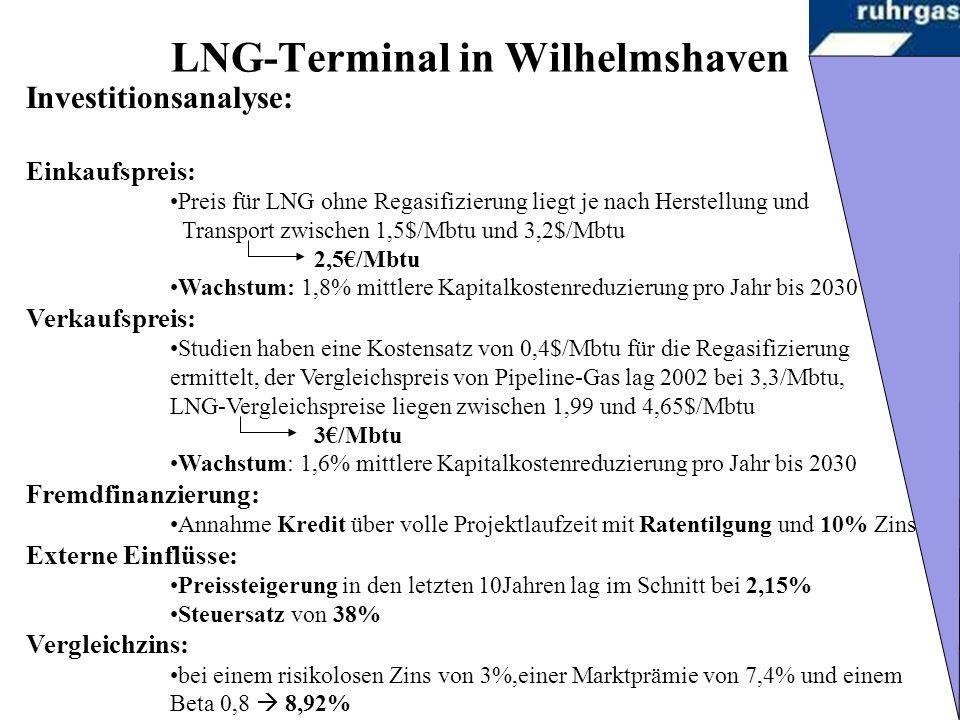 LNG-Terminal in Wilhelmshaven Investitionsanalyse: Einkaufspreis: Preis für LNG ohne Regasifizierung liegt je nach Herstellung und Transport zwischen 1,5$/Mbtu und 3,2$/Mbtu 2,5/Mbtu Wachstum: 1,8% mittlere Kapitalkostenreduzierung pro Jahr bis 2030 Verkaufspreis: Studien haben eine Kostensatz von 0,4$/Mbtu für die Regasifizierung ermittelt, der Vergleichspreis von Pipeline-Gas lag 2002 bei 3,3/Mbtu, LNG-Vergleichspreise liegen zwischen 1,99 und 4,65$/Mbtu 3/Mbtu Wachstum: 1,6% mittlere Kapitalkostenreduzierung pro Jahr bis 2030 Fremdfinanzierung: Annahme Kredit über volle Projektlaufzeit mit Ratentilgung und 10% Zins Externe Einflüsse: Preissteigerung in den letzten 10Jahren lag im Schnitt bei 2,15% Steuersatz von 38% Vergleichzins: bei einem risikolosen Zins von 3%,einer Marktprämie von 7,4% und einem Beta 0,8 8,92%